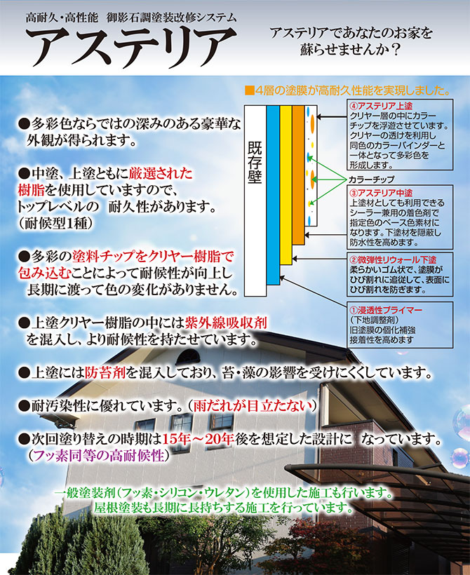 アステリア(高耐久・高性能・御影石調塗装改修システム)